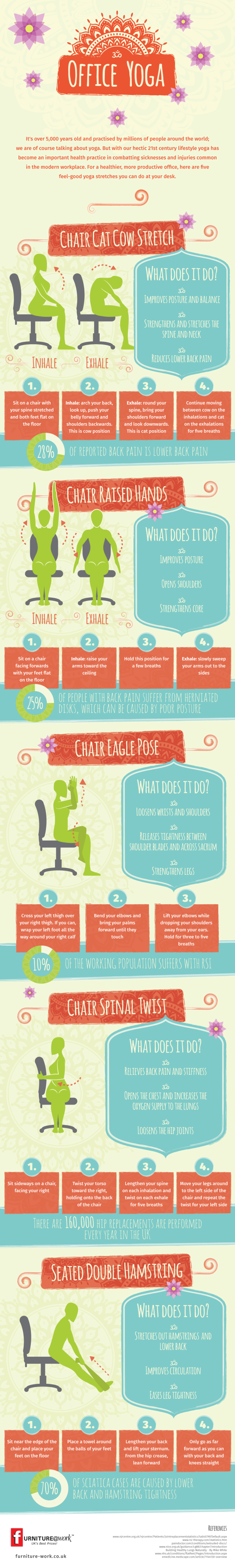 image - officeyoga infographic with poses